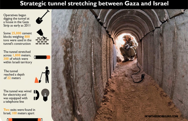 iran-transferring-millions-to-rebuild-hamas-terror-tunnel-in-gaza