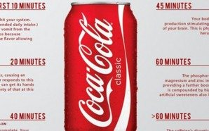 what-happens-one-hour-after-you-drink-can-of-coke-cola-health-news.nteb