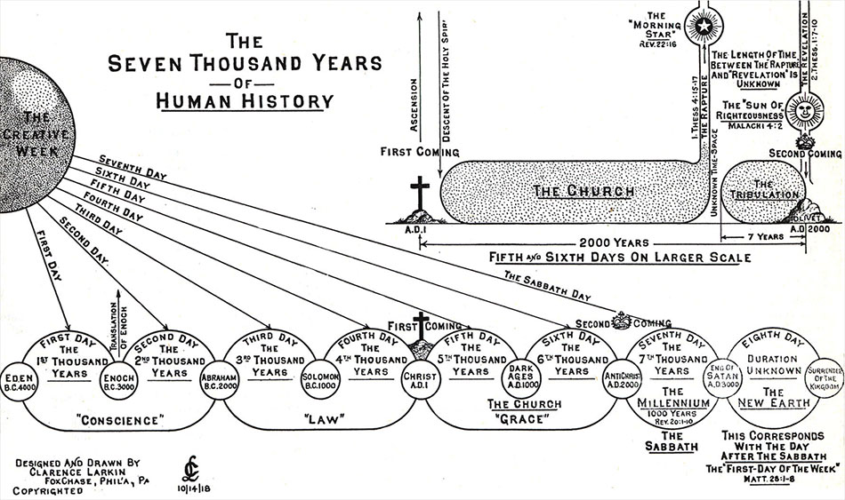 THE GREAT WEEK OF HUMAN HISTORY