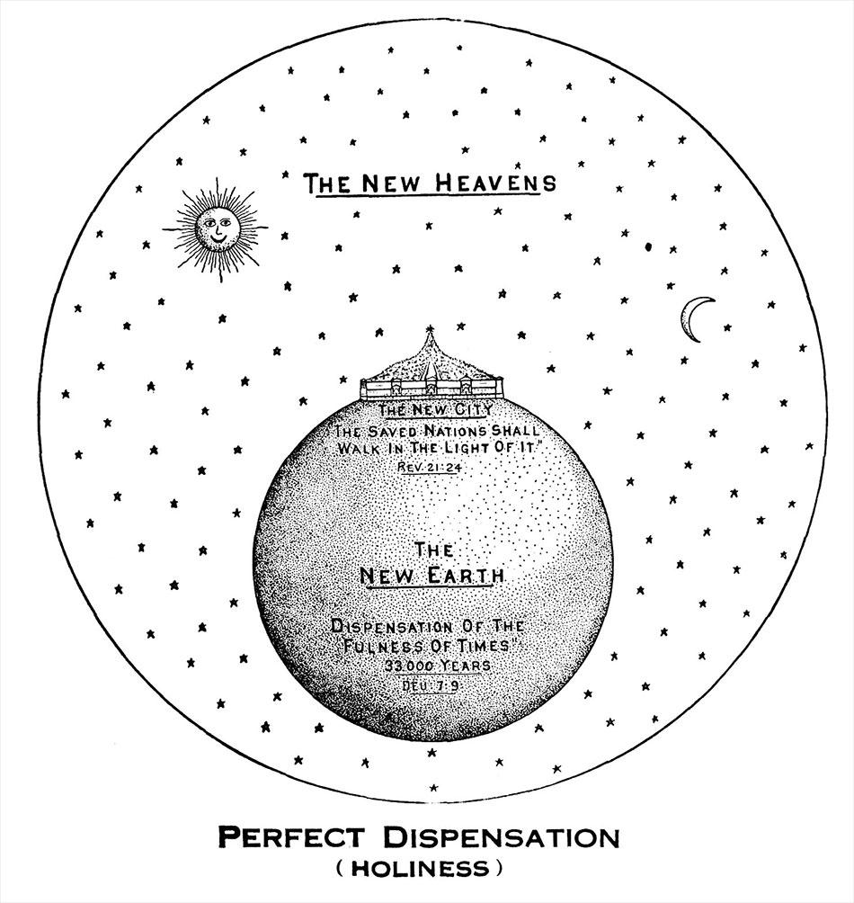 Larkin Charts New Heavens Perfect Dispensation