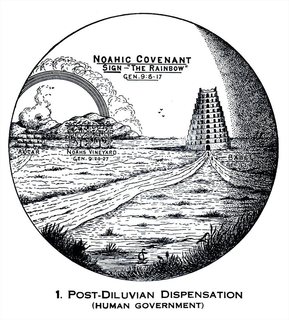 Larkin Charts Post-Diluvian Dispensation of Human Government