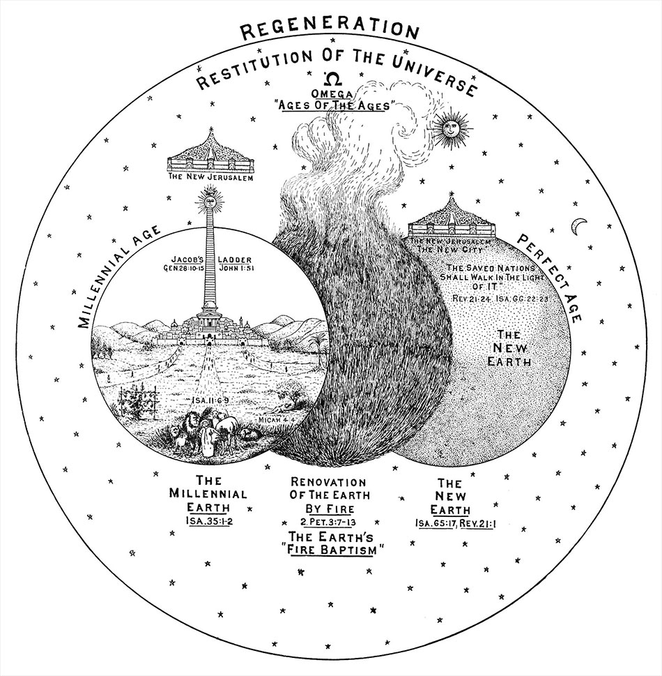Larkin Charts Regeneration and Restitution of the Universe