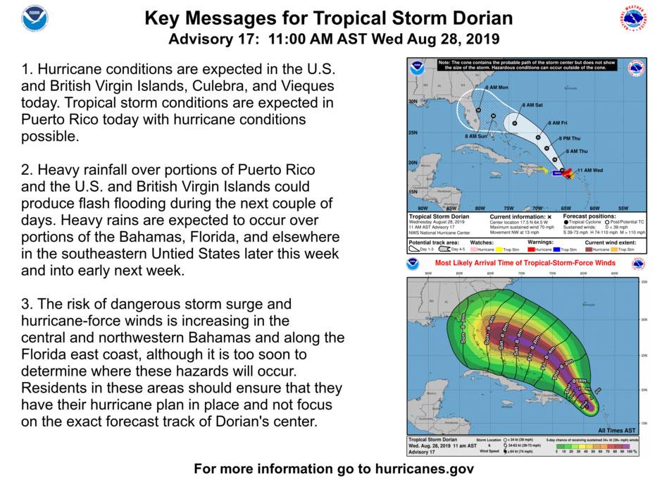 Tropical Storm Dorian Hurricane Cat 2