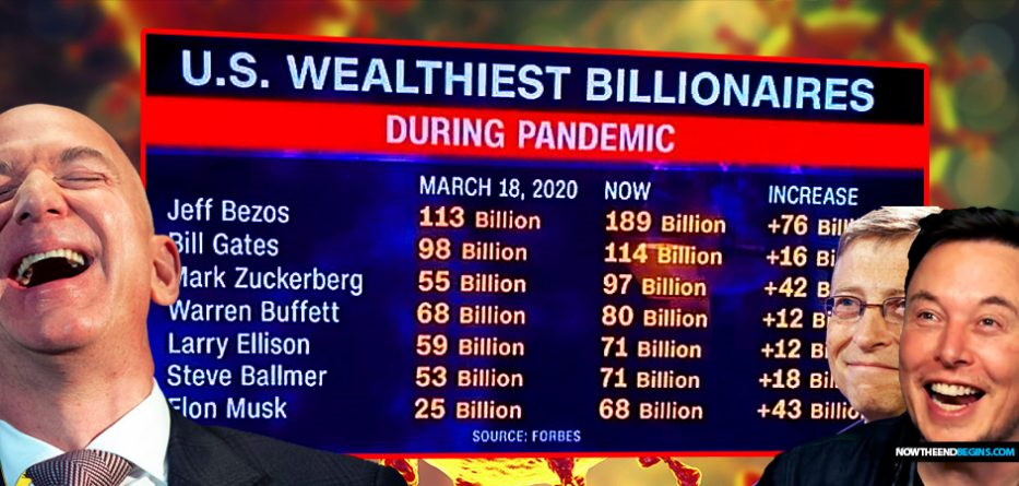 billionaires-wealth-increased-dramatically-during-covid-lockdown-pandemic-bill-gates-elon-musk-jeff-bezos-new-world-order