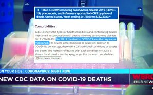 cdc-says-6-percent-of-covid-deaths-were-coronavirus-relayed-only-94-had-comorbities