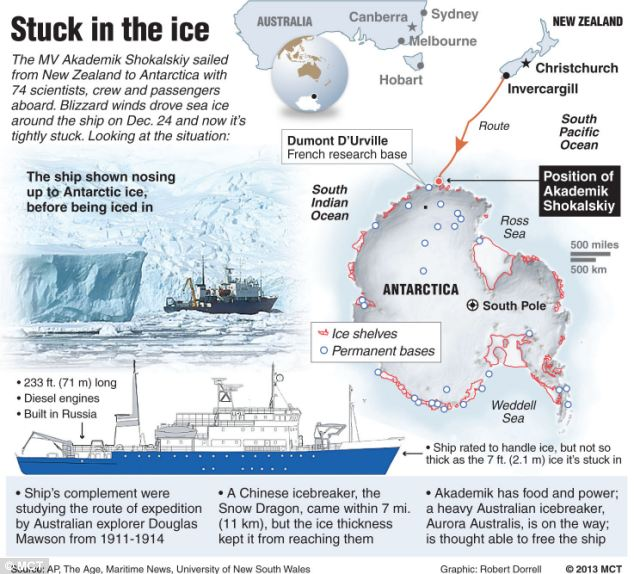global-warming-climate-change-scientists-forced-to-admit-defeat-ice-caps-icebergs-increasing-al-gore-liar-fraud-conman-liberals